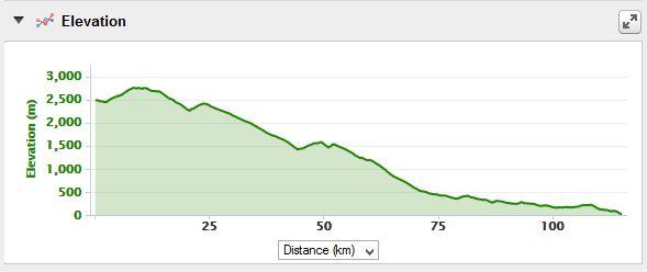 Elevation to Puerto Angel